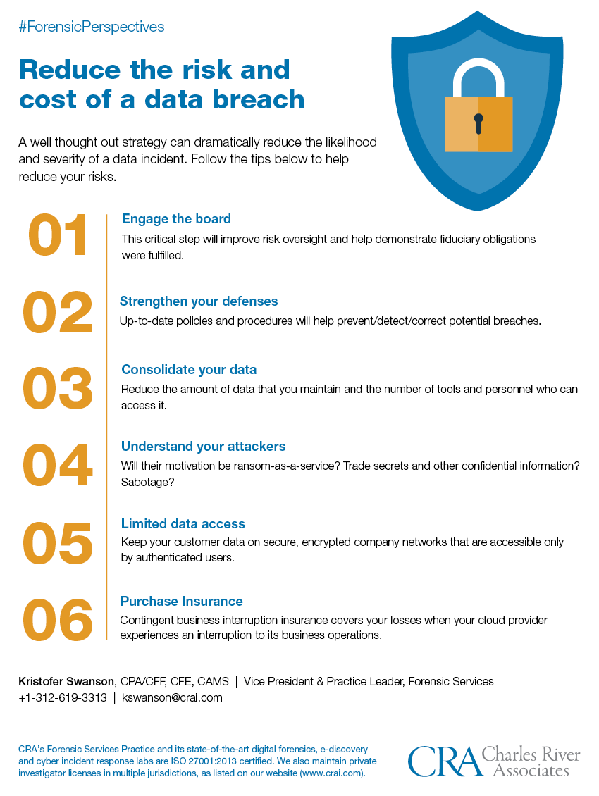 Reduce the risk and cost of a data breach