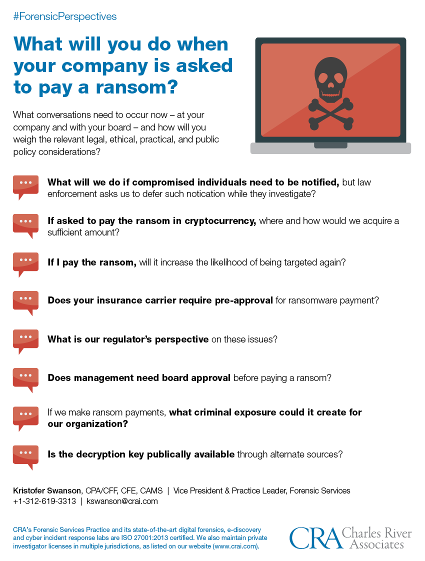 What will you do when your company is asked to pay a ransom?
